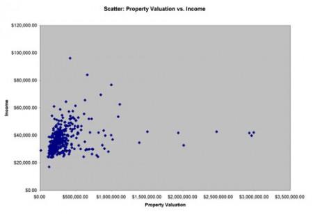 data_chart